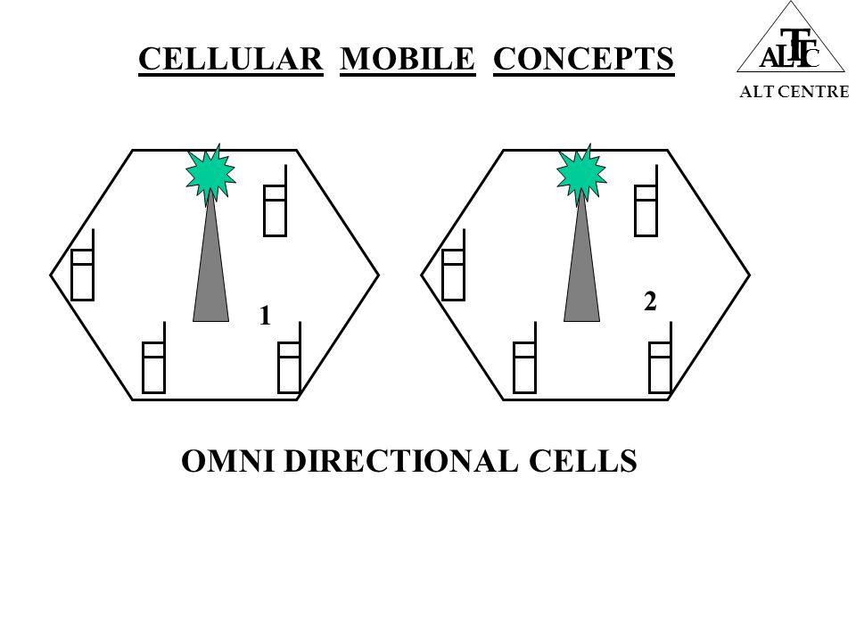 ALT CENTRE A L T T C OMNI DIRECTIONAL CELLS 1 2 CELLULAR MOBILE CONCEPTS