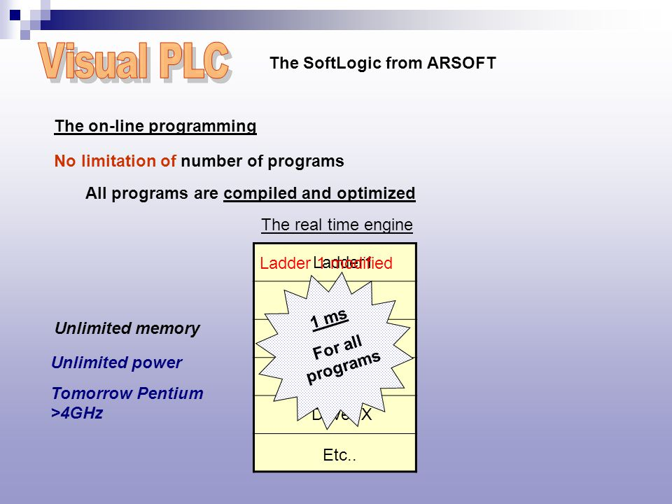 The SoftLogic from ARSOFT The on-line programming No limitation of number of programs All programs are compiled and optimized The real time engine Ladder1 Ladder2 Grafcet1 Language Driver X Etc..