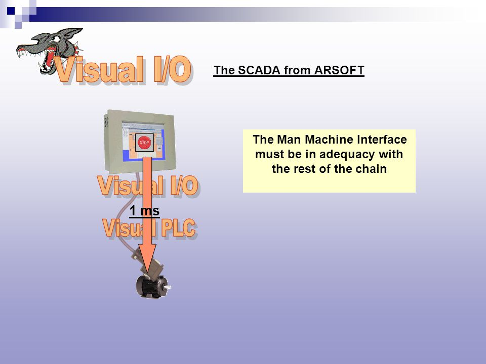 The SCADA from ARSOFT The Man Machine Interface must be in adequacy with the rest of the chain 1 ms