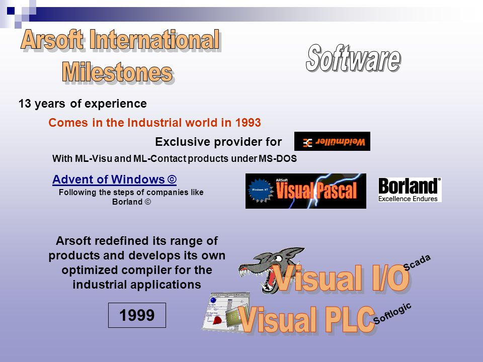 13 years of experience Comes in the Industrial world in 1993 Exclusive provider for With ML-Visu and ML-Contact products under MS-DOS Advent of Windows © Following the steps of companies like Borland © Arsoft redefined its range of products and develops its own optimized compiler for the industrial applications 1999 Scada Softlogic