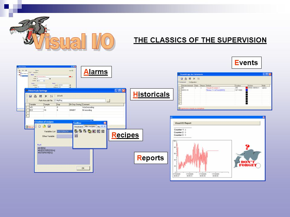 THE CLASSICS OF THE SUPERVISION Alarms Historicals Recipes Events Reports