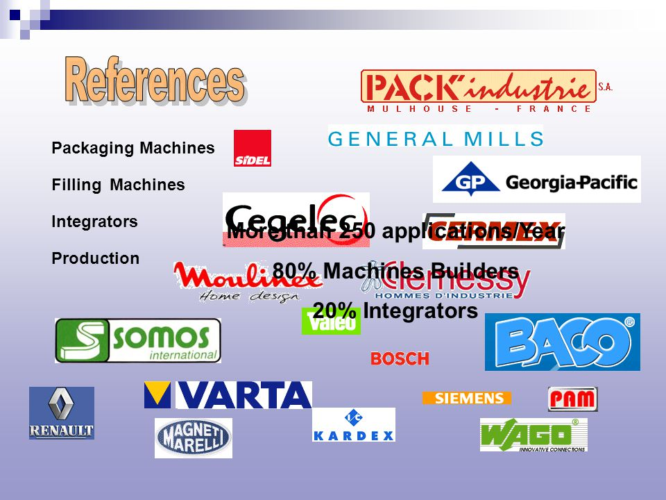 Packaging Machines Filling Machines Integrators Production More than 250 applications/Year 80% Machines Builders 20% Integrators