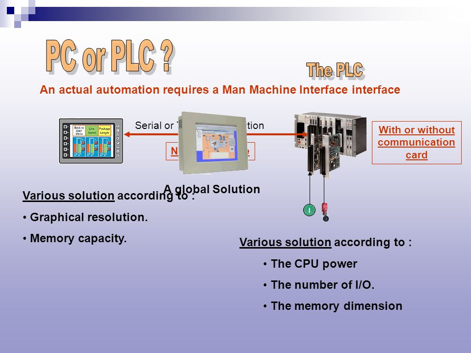 An actual automation requires a Man Machine Interface interface Various solution according to : The CPU power The number of I/O.