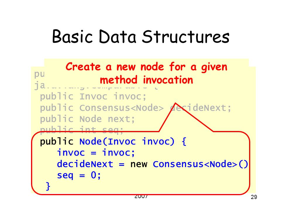 © Copyright Herlihy-Shavit 2007 29 public class Node implements java.lang.Comparable { public Invoc invoc; public Consensus decideNext; public Node next; public int seq; public Node(Invoc invoc) { invoc = invoc; decideNext = new Consensus () seq = 0; } Basic Data Structures Create a new node for a given method invocation