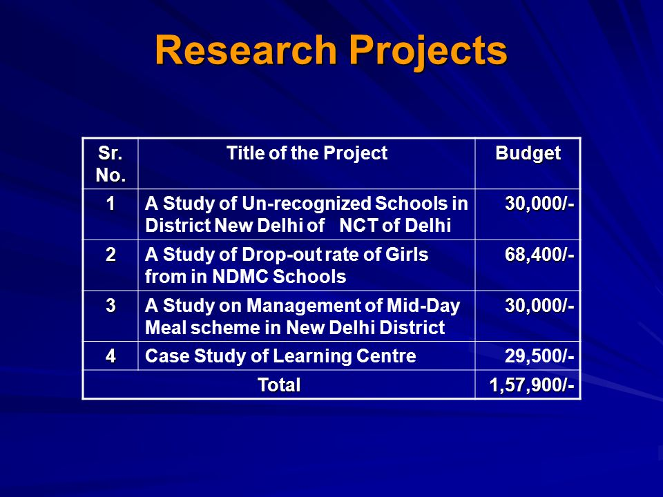 Research Projects Sr. No. Title of the ProjectBudget 1A Study of Un-recognized Schools in District New Delhi of NCT of Delhi30,000/- 2A Study of Drop-