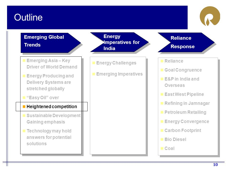 10 Outline Emerging Global Trends Energy Imperatives for India Reliance Response Energy Challenges Emerging Imperatives Reliance Goal Congruence E&P in India and Overseas East West Pipeline Refining in Jamnagar Petroleum Retailing Energy Convergence Carbon Footprint Bio Diesel Coal Emerging Asia – Key Driver of World Demand Energy Producing and Delivery Systems are stretched globally Easy Oil over Heightened competition Sustainable Development Gaining emphasis Technology may hold answers for potential solutions