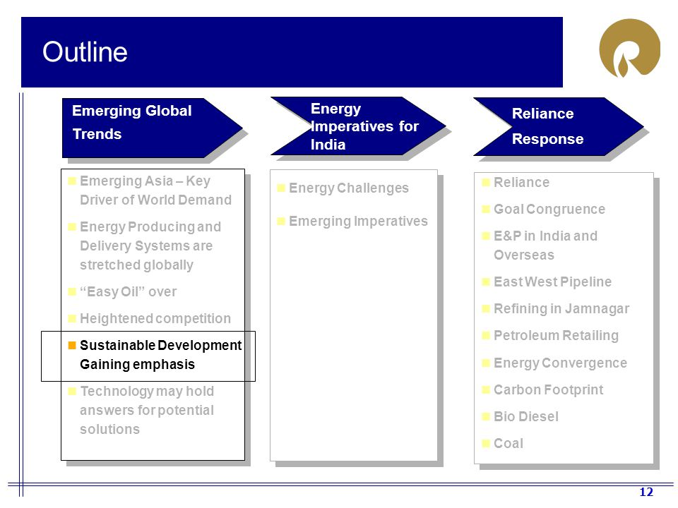 12 Outline Emerging Global Trends Energy Imperatives for India Reliance Response Energy Challenges Emerging Imperatives Reliance Goal Congruence E&P in India and Overseas East West Pipeline Refining in Jamnagar Petroleum Retailing Energy Convergence Carbon Footprint Bio Diesel Coal Emerging Asia – Key Driver of World Demand Energy Producing and Delivery Systems are stretched globally Easy Oil over Heightened competition Sustainable Development Gaining emphasis Technology may hold answers for potential solutions
