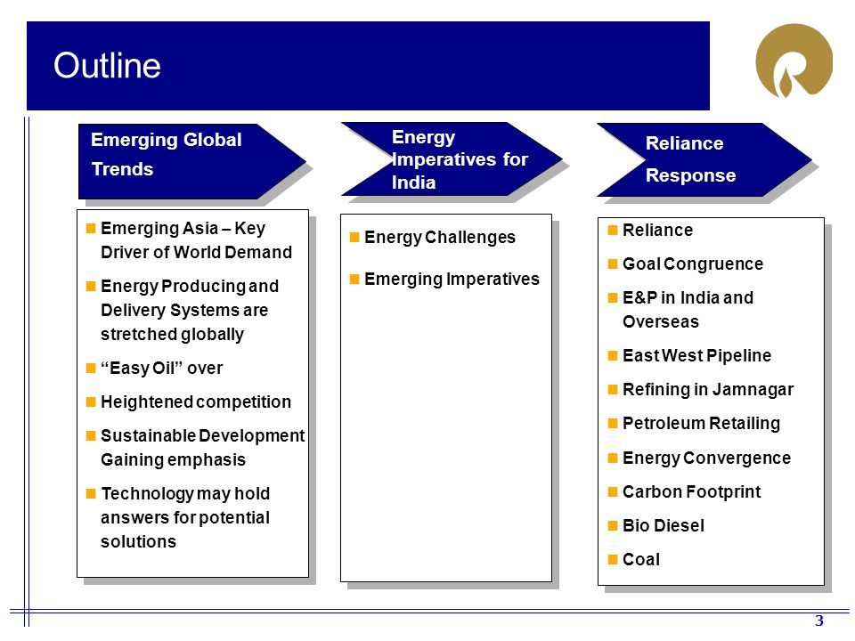 3 Outline Emerging Global Trends Energy Imperatives for India Reliance Response Emerging Asia – Key Driver of World Demand Energy Producing and Delivery Systems are stretched globally Easy Oil over Heightened competition Sustainable Development Gaining emphasis Technology may hold answers for potential solutions Energy Challenges Emerging Imperatives Reliance Goal Congruence E&P in India and Overseas East West Pipeline Refining in Jamnagar Petroleum Retailing Energy Convergence Carbon Footprint Bio Diesel Coal