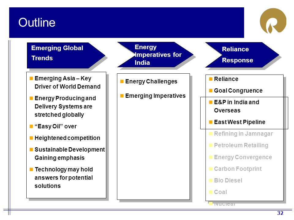 32 Outline Emerging Global Trends Energy Imperatives for India Reliance Response Energy Challenges Emerging Imperatives Reliance Goal Congruence E&P in India and Overseas East West Pipeline Refining in Jamnagar Petroleum Retailing Energy Convergence Carbon Footprint Bio Diesel Coal Nuclear Emerging Asia – Key Driver of World Demand Energy Producing and Delivery Systems are stretched globally Easy Oil over Heightened competition Sustainable Development Gaining emphasis Technology may hold answers for potential solutions