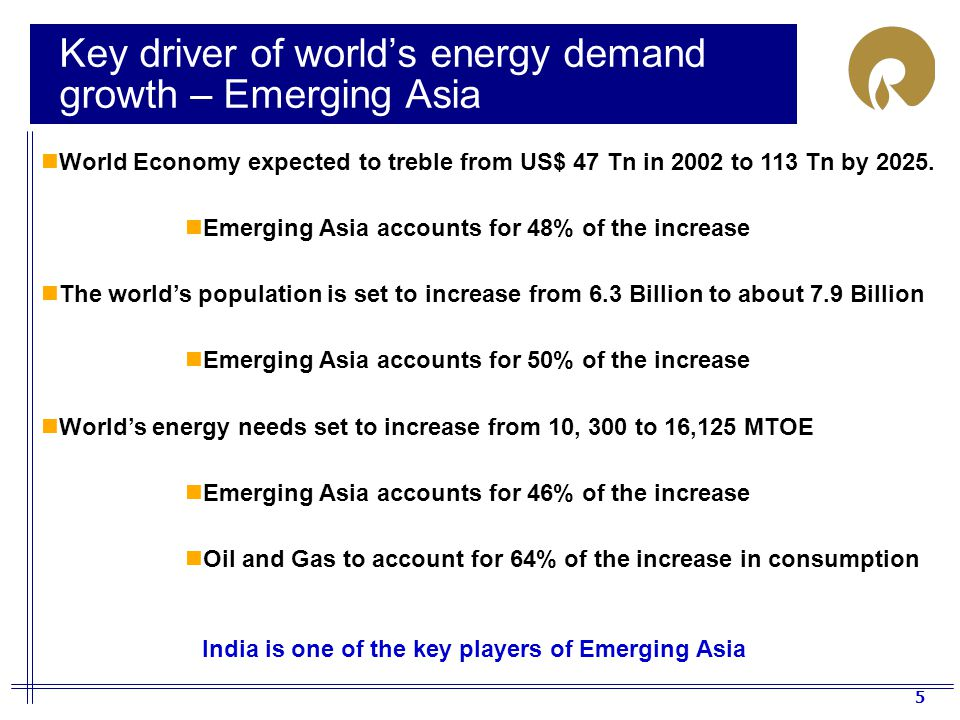 5 Key driver of world's energy demand growth – Emerging Asia India is one of the key players of Emerging Asia World Economy expected to treble from US$ 47 Tn in 2002 to 113 Tn by 2025.