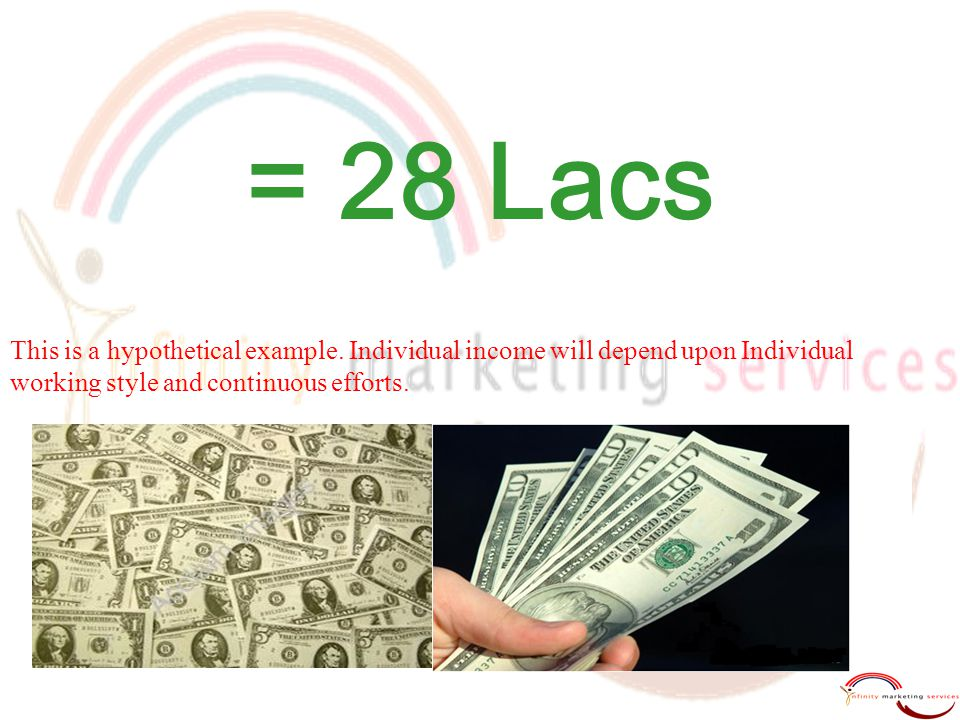 = 28 Lacs This is a hypothetical example. Individual income will depend upon Individual working style and continuous efforts.