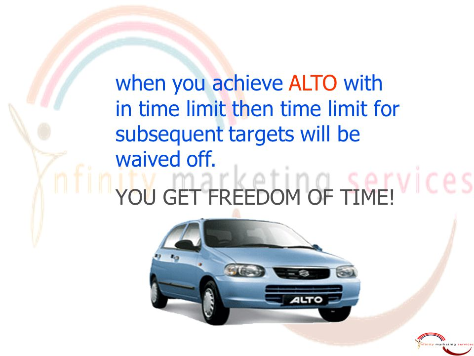 when you achieve ALTO with in time limit then time limit for subsequent targets will be waived off. YOU GET FREEDOM OF TIME!