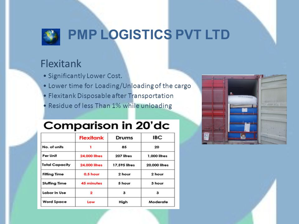 Flexitank PMP LOGISTICS PVT LTD Significantly Lower Cost. Lower time for Loading/Unloading of the cargo Flexitank Disposable after Transportation Resi