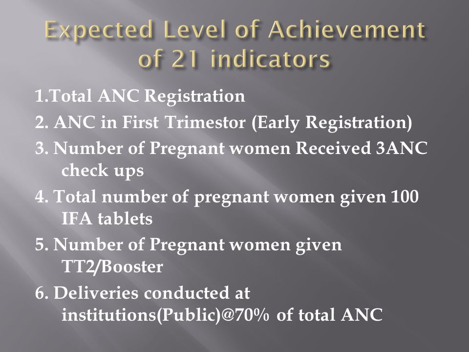 1.Total ANC Registration 2. ANC in First Trimestor (Early Registration) 3. Number of Pregnant women Received 3ANC check ups 4. Total number of pregnan