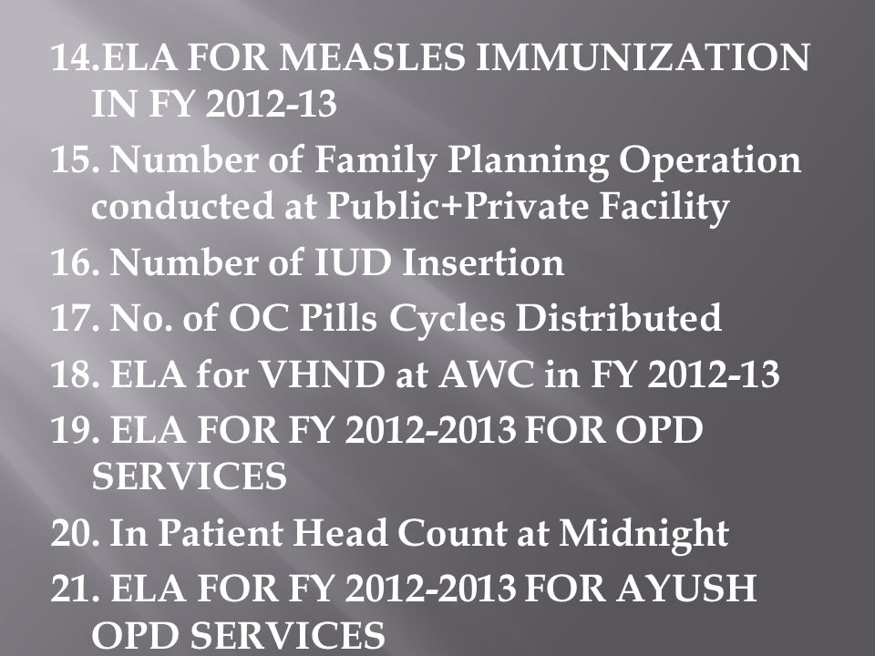 14.ELA FOR MEASLES IMMUNIZATION IN FY 2012-13 15. Number of Family Planning Operation conducted at Public+Private Facility 16. Number of IUD Insertion