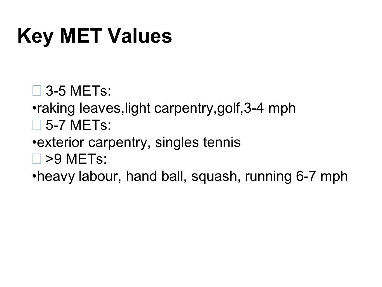 Key MET Values  3-5 METs: raking leaves,light carpentry,golf,3-4 mph  5-7 METs: exterior carpentry, singles tennis  >9 METs: heavy labour, hand bal