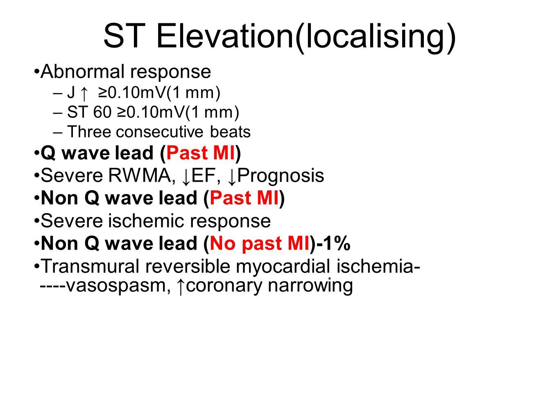 ST Elevation(localising) Abnormal response –J ↑ ≥0.10mV(1 mm) –ST 60 ≥0.10mV(1 mm) –Three consecutive beats Q wave lead (Past MI) Severe RWMA, ↓EF, ↓P