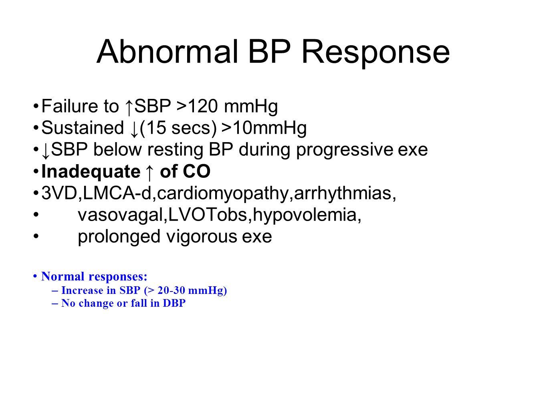 Abnormal BP Response Failure to ↑SBP >120 mmHg Sustained ↓(15 secs) >10mmHg ↓SBP below resting BP during progressive exe Inadequate ↑ of CO 3VD,LMCA-d