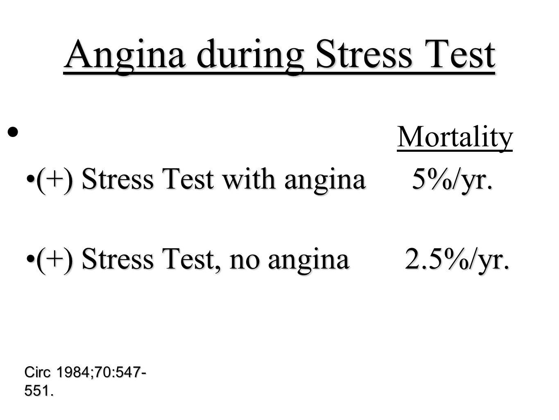 Angina during Stress Test Mortality (+) Stress Test with angina 5%/yr.(+) Stress Test with angina 5%/yr. (+) Stress Test, no angina 2.5%/yr.(+) Stress