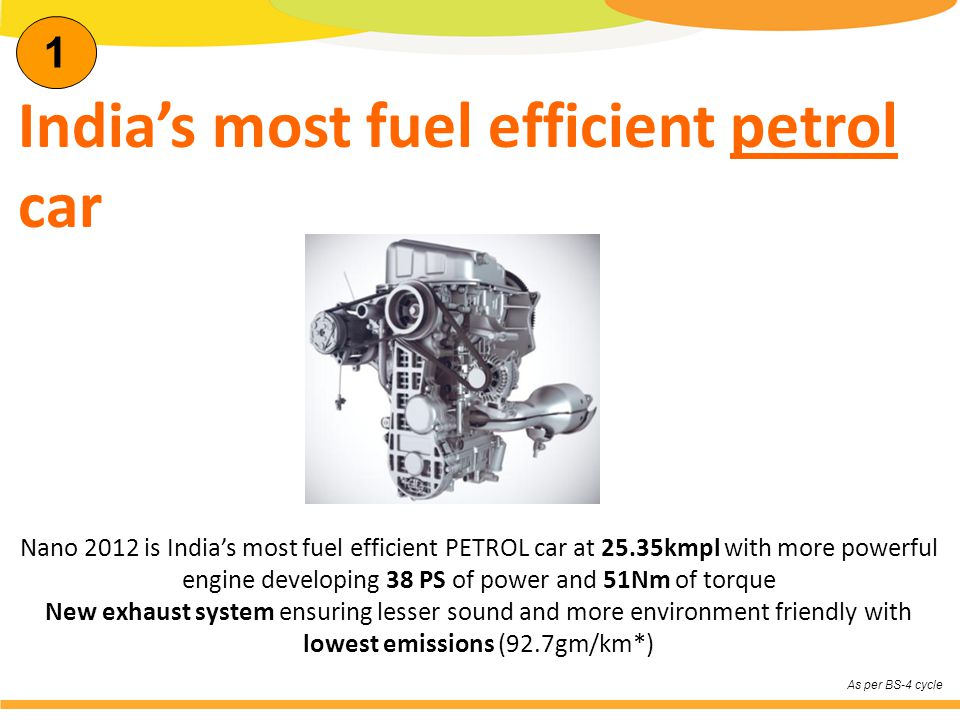 India's most fuel efficient petrol car 1 Nano 2012 is India's most fuel efficient PETROL car at 25.35kmpl with more powerful engine developing 38 PS of power and 51Nm of torque New exhaust system ensuring lesser sound and more environment friendly with lowest emissions (92.7gm/km*) As per BS-4 cycle