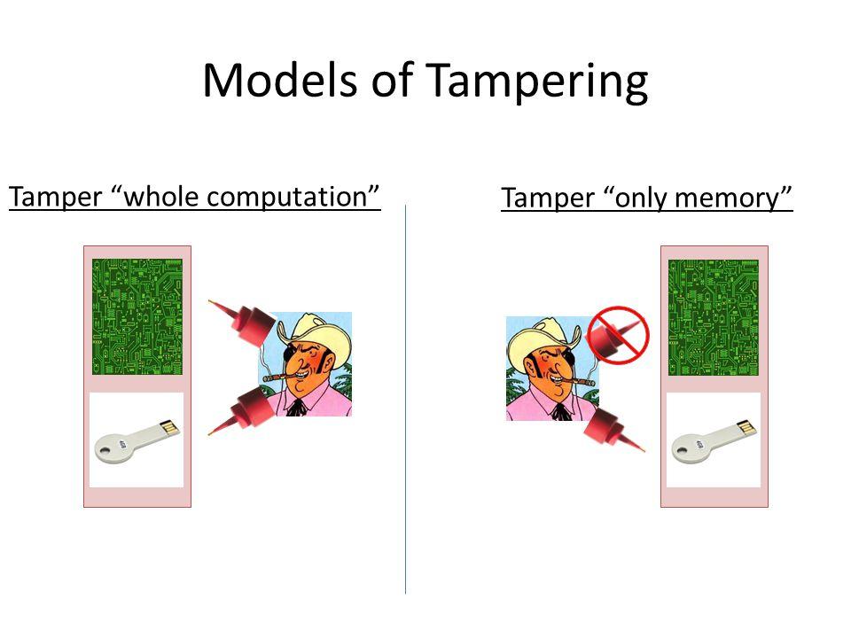 Models of Tampering Tamper only memory Tamper whole computation In the beginning….