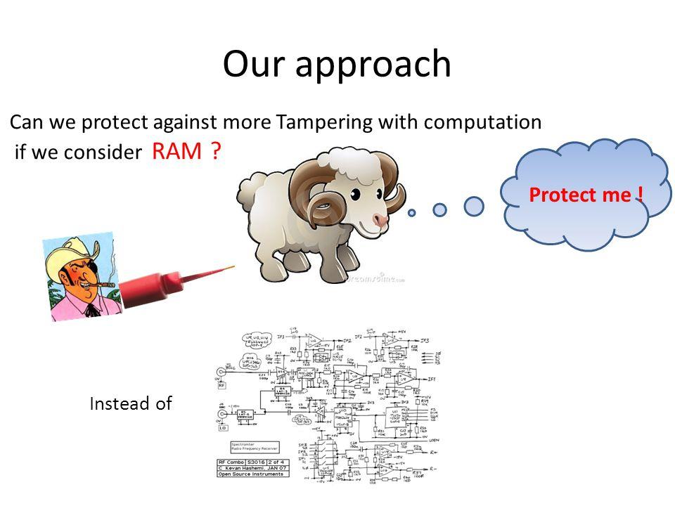 Our Result: RAM + NMC => TRAM TRAM TCC 2014 Idea: Encode locations with NMC.