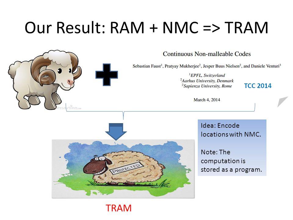 In fact we can get LTRAM LTRAM Caveat: We assume tamper-proof CPU.