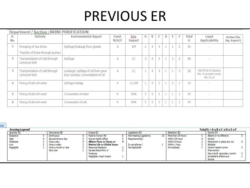 REVISED ER RUNSTART\\192.161.2.35GREEN MANUALANY FOLDER GRR & ERDEPARTMENT NAME/CODE - ER