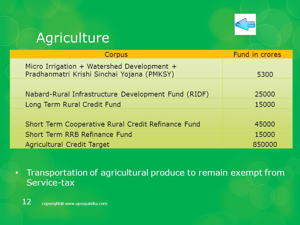 Agriculture  Increase irrigated area  Improve efficacy of existing irrigation systems  Farm produce -Value addition + Reasonable Price  Major Steps taken to address issues related to major factors of production – Soil & Water  Support for 'Pramparagat Krishi Vikas Yojana'  'Pradhanmantri Gram Sinchai Yojana' to provide 'Per Drop More Crop'  Focus on improving quality and effectiveness of Activities under MNREGA  Need to create a National Agricultural Market (NAM) for the benefit of farmers  NAM will benefit in moderating Agricultural Price rise  Actors for implementing NAM : Govt + States + NITI Aayog copyright@ www.upscpatrika.com 11
