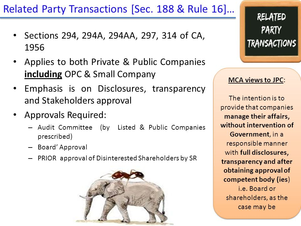 Sections 294, 294A, 294AA, 297, 314 of CA, 1956 Applies to both Private & Public Companies including OPC & Small Company Emphasis is on Disclosures, t