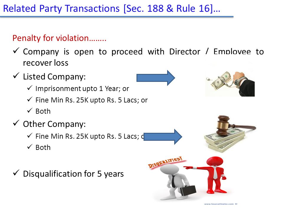 Penalty for violation…….. Company is open to proceed with Director / Employee to recover loss Listed Company: Imprisonment upto 1 Year; or Fine Min Rs