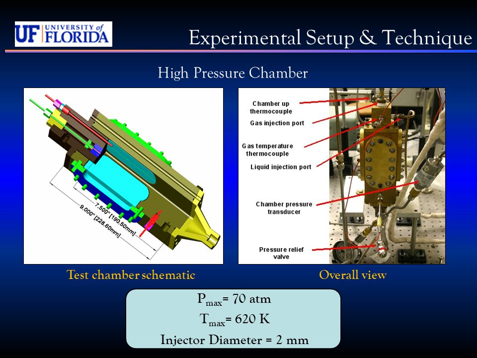 Experimental Setup & Technique High Pressure Chamber Test chamber schematic Overall view P max = 70 atm T max = 620 K Injector Diameter = 2 mm