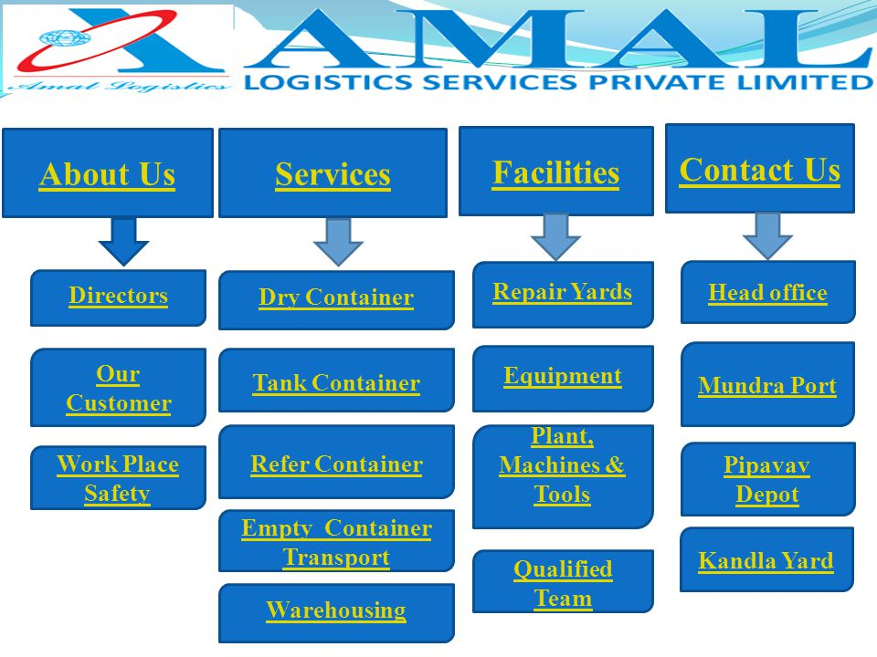 About UsServices Facilities Contact Us Directors Our Customer Work Place Safety Dry Container Tank Container Refer Container Empty Container Transport Warehousing Repair Yards Equipment Plant, Machines & Tools Qualified Team Head office Mundra Port Pipavav Depot Kandla Yard