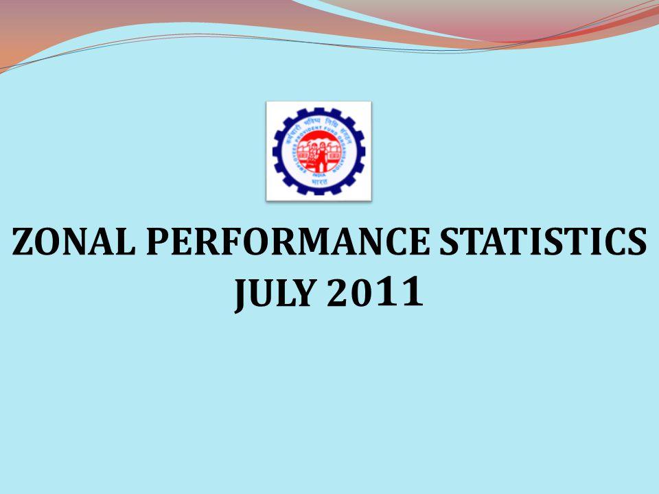 ZONAL PERFORMANCE STATISTICS JULY 20 11