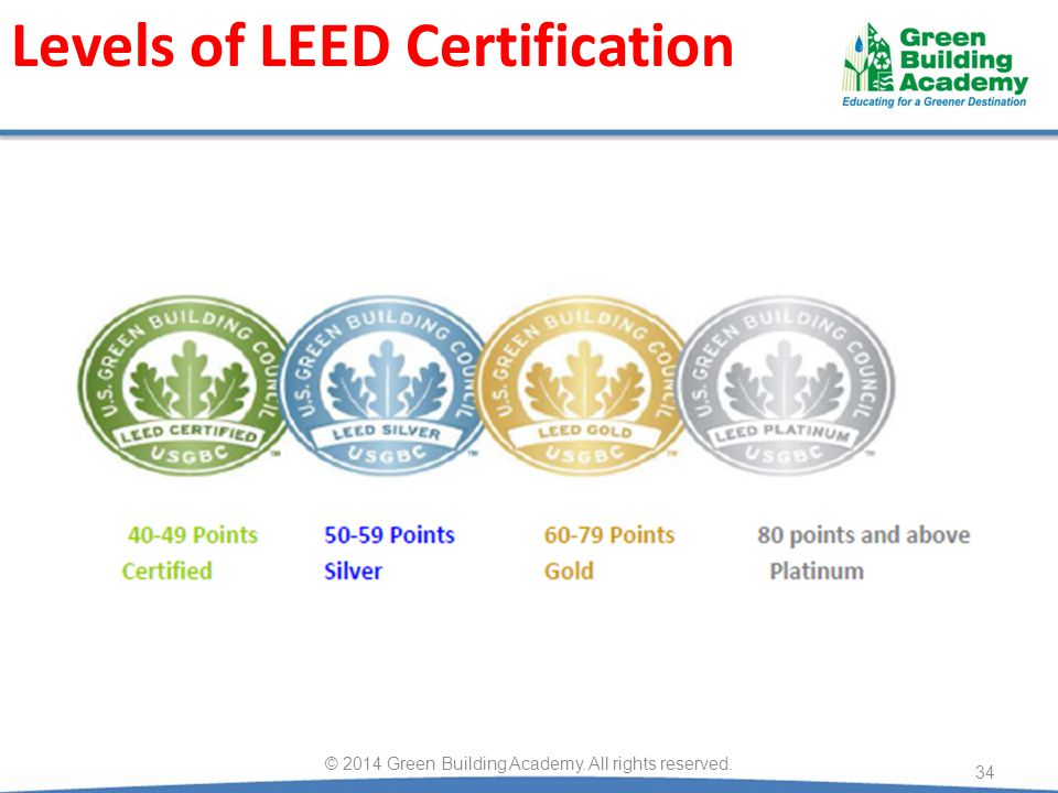Levels of LEED Certification 34 © 2014 Green Building Academy. All rights reserved.