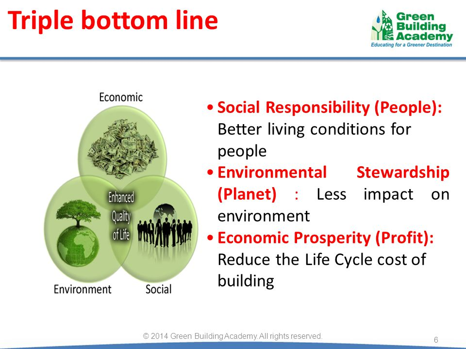 Social Responsibility (People): Better living conditions for people Environmental Stewardship (Planet) : Less impact on environment Economic Prosperity (Profit): Reduce the Life Cycle cost of building Triple bottom line 6 © 2014 Green Building Academy.