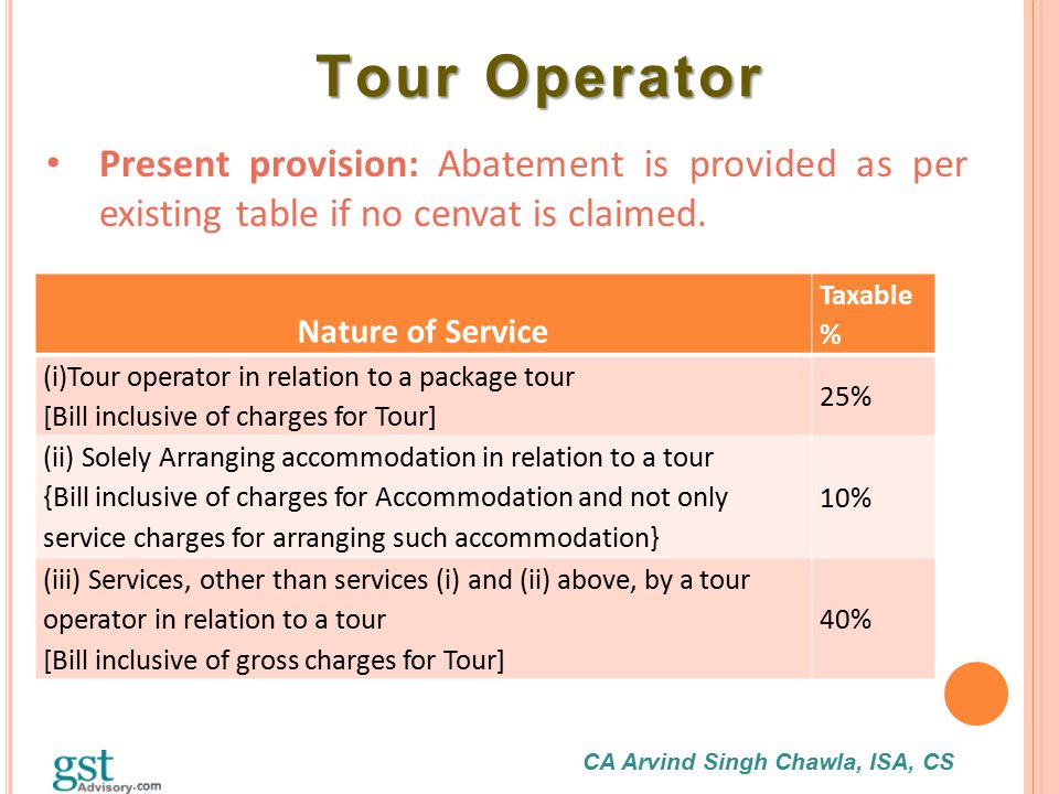 CA Arvind Singh Chawla, ISA, CS Tour Operator Tour Operator Present provision: Abatement is provided as per existing table if no cenvat is claimed. Na