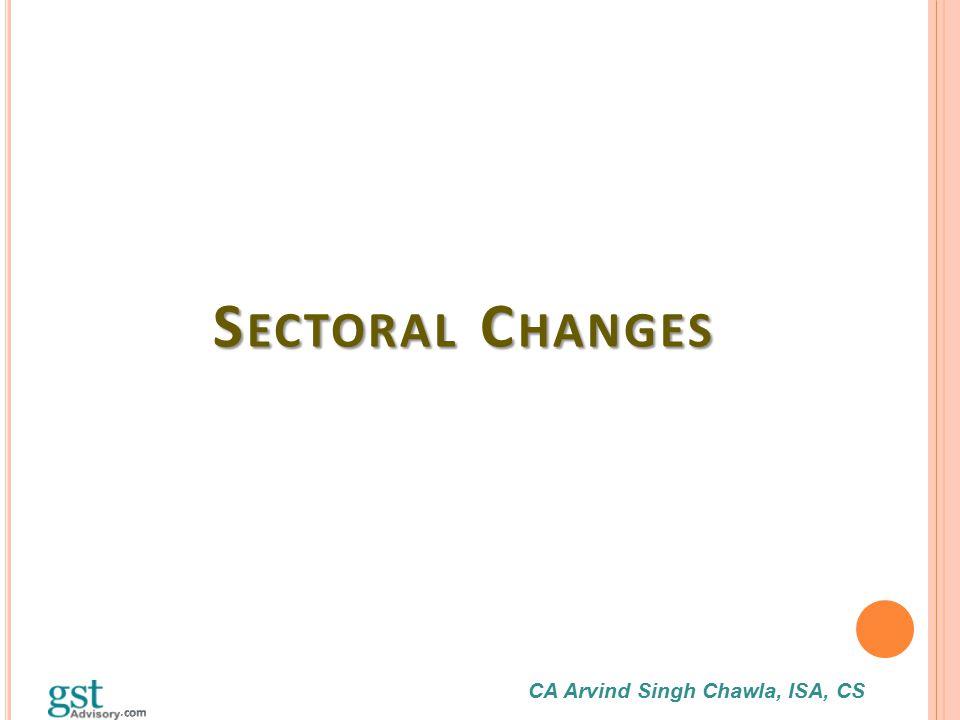 S ECTORAL C HANGES