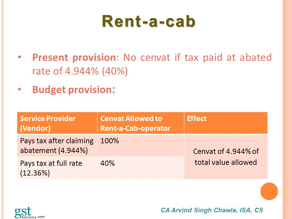 CA Arvind Singh Chawla, ISA, CS Rent-a-cab Rent-a-cab Present provision: No cenvat if tax paid at abated rate of 4.944% (40%) Budget provision : Servi