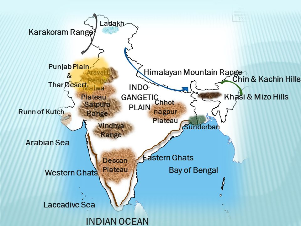 LAND RESOURCES IN INDIA UTILISATIO N FROM TRANSPORT SECTOR