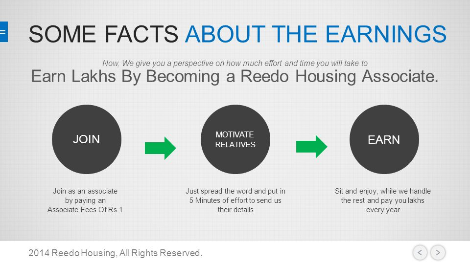 SOME FACTS ABOUT THE EARNINGS 2014 Reedo Housing, All Rights Reserved.