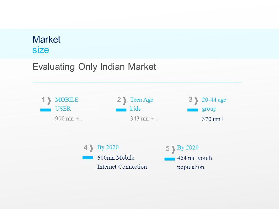 Market size MOBILE USER 900 mn +.