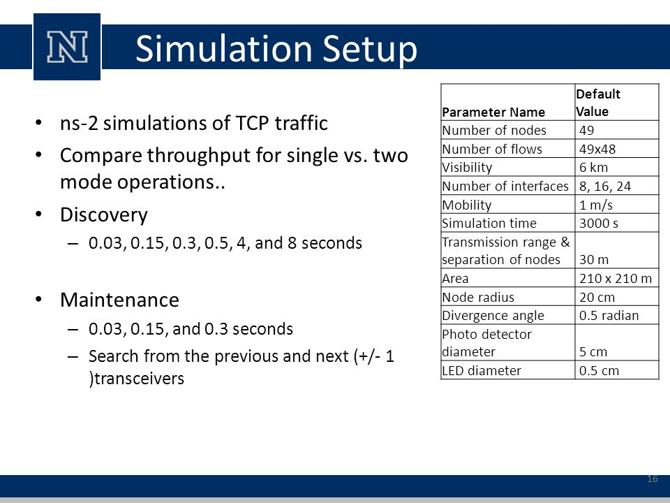 Simulation Setup ns-2 simulations of TCP traffic Compare throughput for single vs.