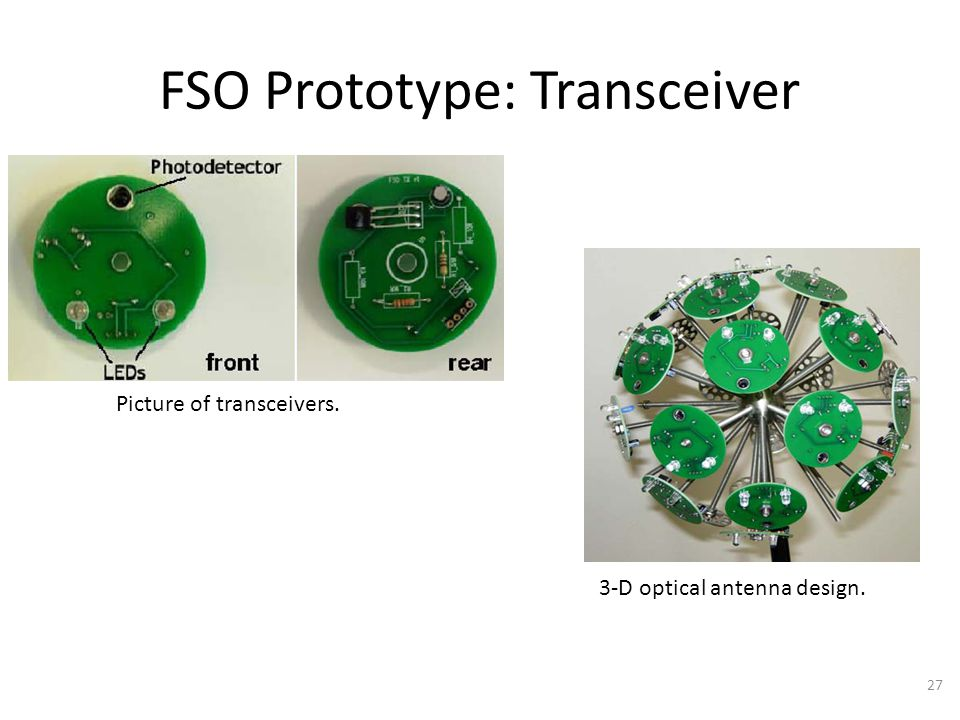 FSO Prototype: Transceiver Picture of transceivers. 3-D optical antenna design. 27