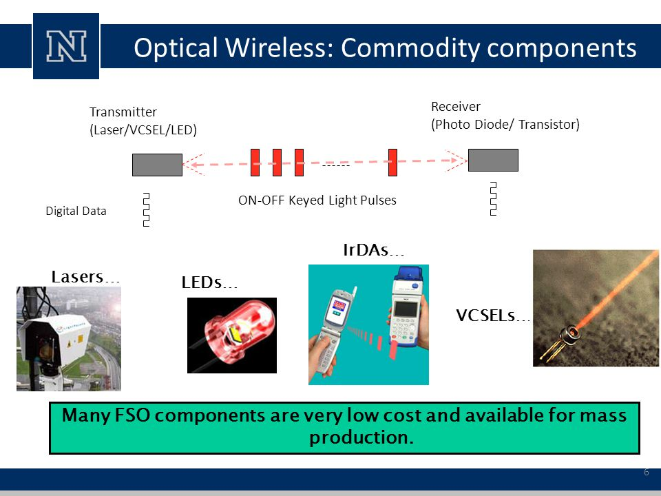 Optical Wireless: Commodity components Many FSO components are very low cost and available for mass production.
