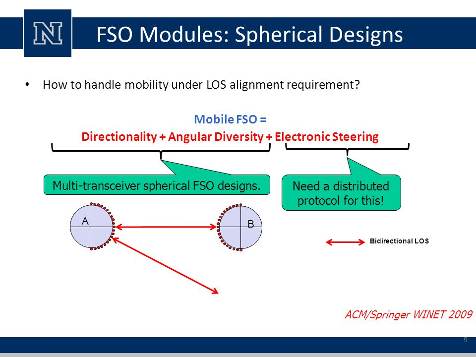 FSO Modules: Spherical Designs How to handle mobility under LOS alignment requirement.