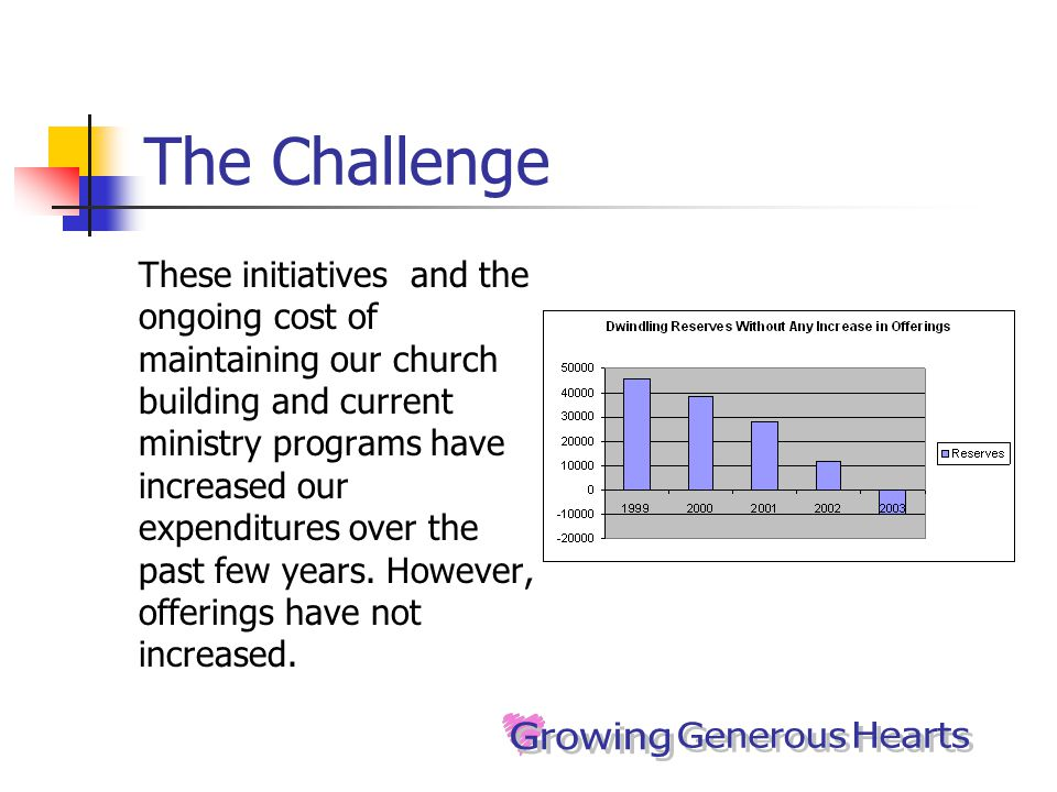 The Challenge These initiatives and the ongoing cost of maintaining our church building and current ministry programs have increased our expenditures over the past few years.