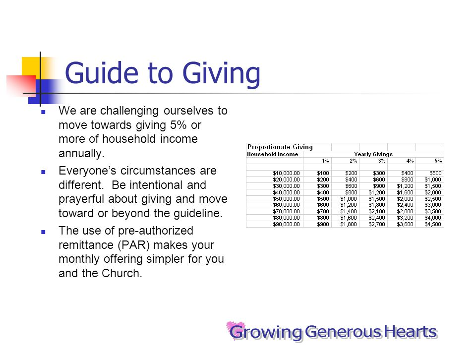 Guide to Giving We are challenging ourselves to move towards giving 5% or more of household income annually.