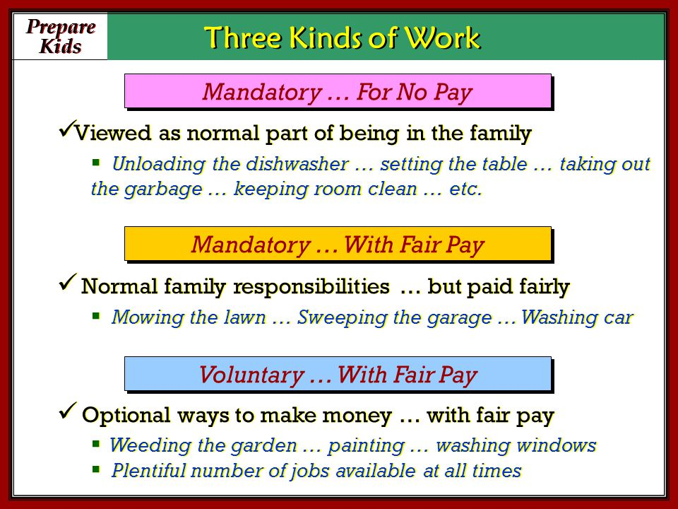 Prepare Kids Prepare Kids Three Kinds of Work Viewed as normal part of being in the family  Unloading the dishwasher … setting the table … taking out the garbage … keeping room clean … etc.