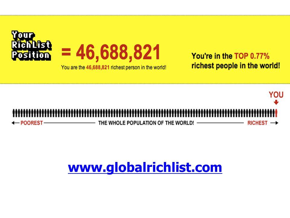 www.globalrichlist.com